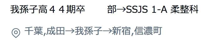 中澤しーしー_本名_ハーフ_出身_wiki